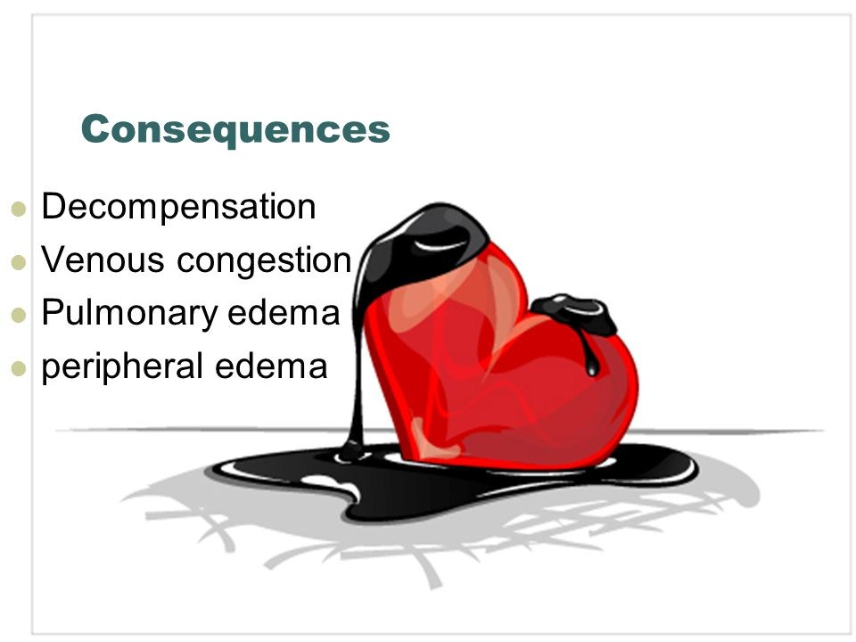 Consequences Decompensation Venous congestion Pulmonary edema peripheral edema