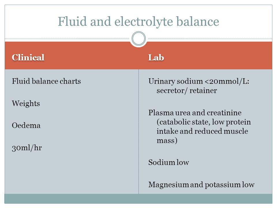 Clinical Lab Fluid balance charts Weights Oedema 30ml/hr Urinary sodium <20mmol/L: secretor/ retainer Plasma urea and creatinine (catabolic state, low