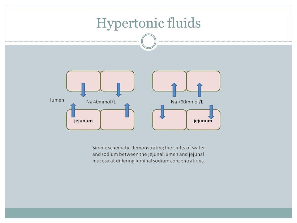 Hypertonic fluids