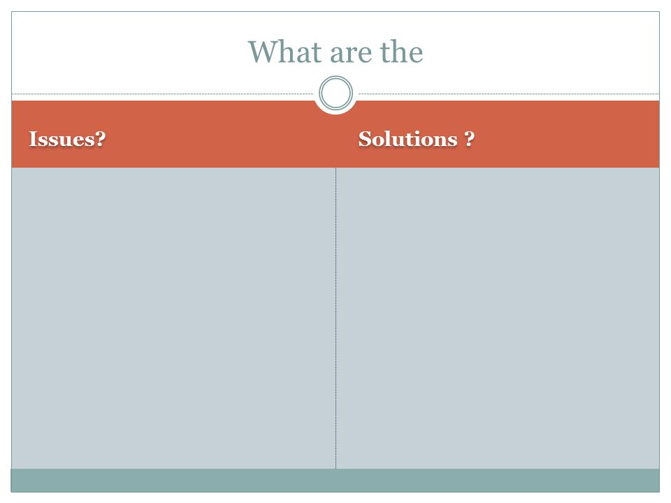 Issues Solutions What are the