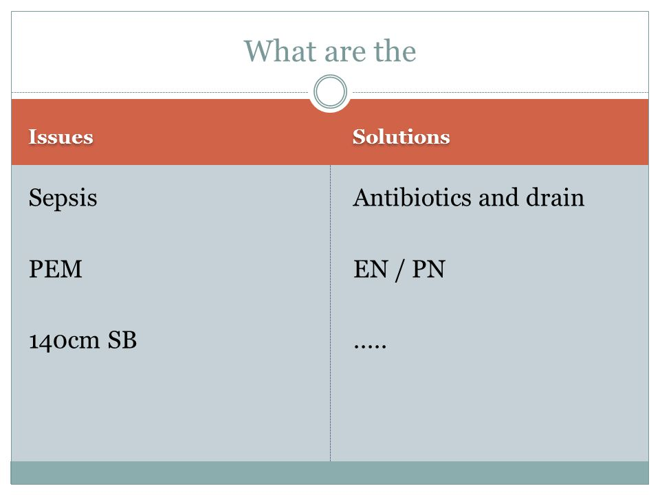 Issues Solutions Sepsis PEM 140cm SB Antibiotics and drain EN / PN..... What are the
