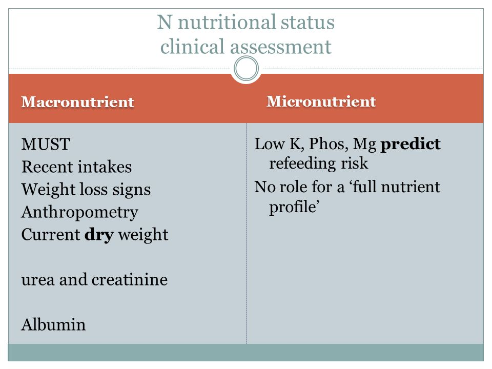 Macronutrient Micronutrient MUST Recent intakes Weight loss signs Anthropometry Current dry weight urea and creatinine Albumin Low K, Phos, Mg predict