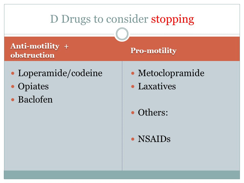 Anti-motility + obstruction Pro-motility Loperamide/codeine Opiates Baclofen Metoclopramide Laxatives Others: NSAIDs D Drugs to consider stopping