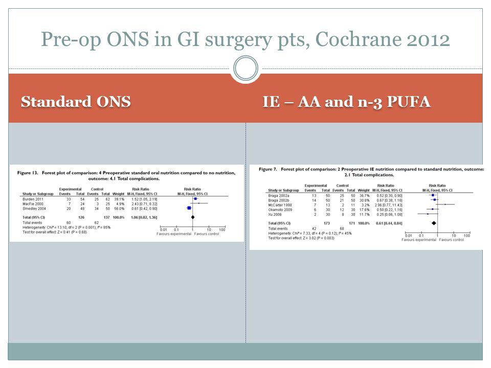 Standard ONS IE – AA and n-3 PUFA Pre-op ONS in GI surgery pts, Cochrane 2012