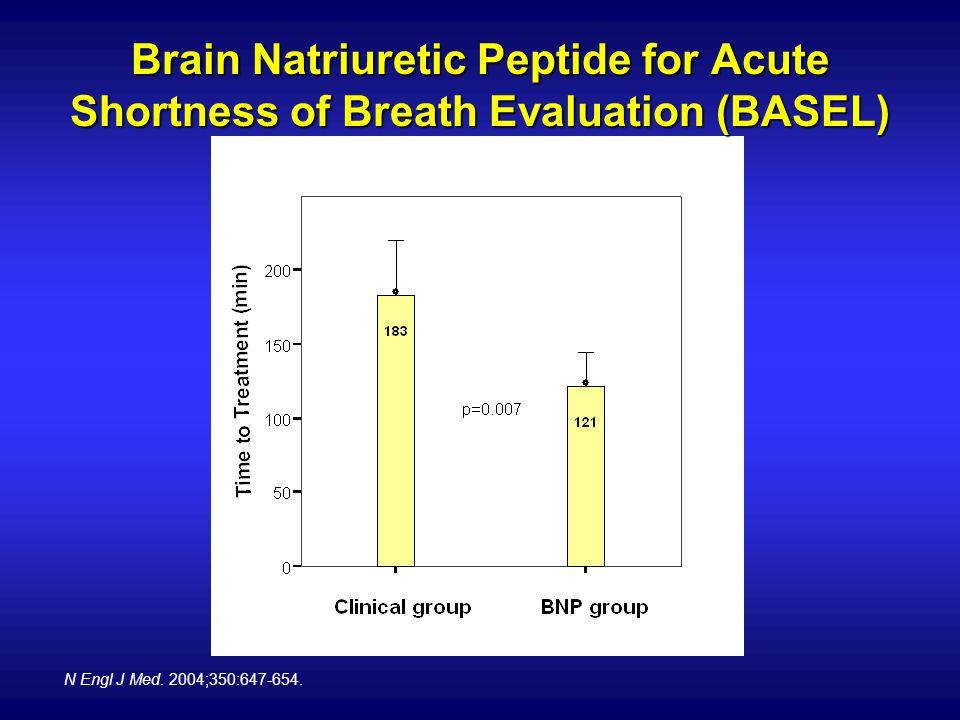 Brain Natriuretic Peptide for Acute Shortness of Breath Evaluation (BASEL) N Engl J Med. 2004;350:647-654.