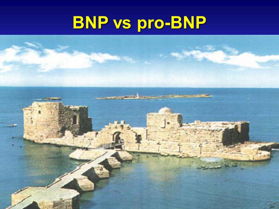 BNP vs pro-BNP