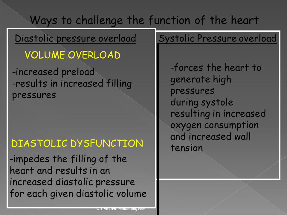 HEART FAILURE CARDIAC OUTPUT = STROKE VOLUME X HEART RATE Determinants of Stroke volume: -level of contractility -afterload -preload -valvular compete