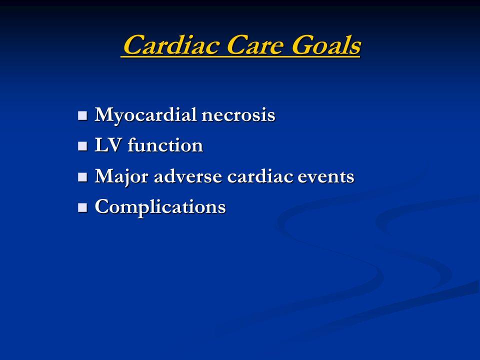 Cardiac Care Goals Myocardial necrosis Myocardial necrosis LV function LV function Major adverse cardiac events Major adverse cardiac events Complications Complications