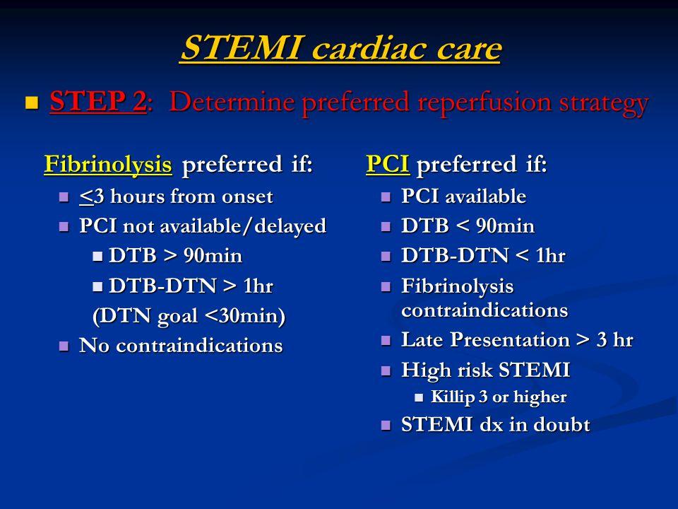 STEMI cardiac care STEP 2: Determine preferred reperfusion strategy STEP 2: Determine preferred reperfusion strategy Fibrinolysis preferred if: Fibrinolysis preferred if: <3 hours from onset <3 hours from onset PCI not available/delayed PCI not available/delayed DTB > 90min DTB > 90min DTB-DTN > 1hr DTB-DTN > 1hr (DTN goal <30min) (DTN goal <30min) No contraindications No contraindications PCI preferred if: PCI preferred if: PCI available PCI available DTB < 90min DTB < 90min DTB-DTN < 1hr DTB-DTN < 1hr Fibrinolysis contraindications Fibrinolysis contraindications Late Presentation > 3 hr Late Presentation > 3 hr High risk STEMI High risk STEMI Killip 3 or higher Killip 3 or higher STEMI dx in doubt STEMI dx in doubt