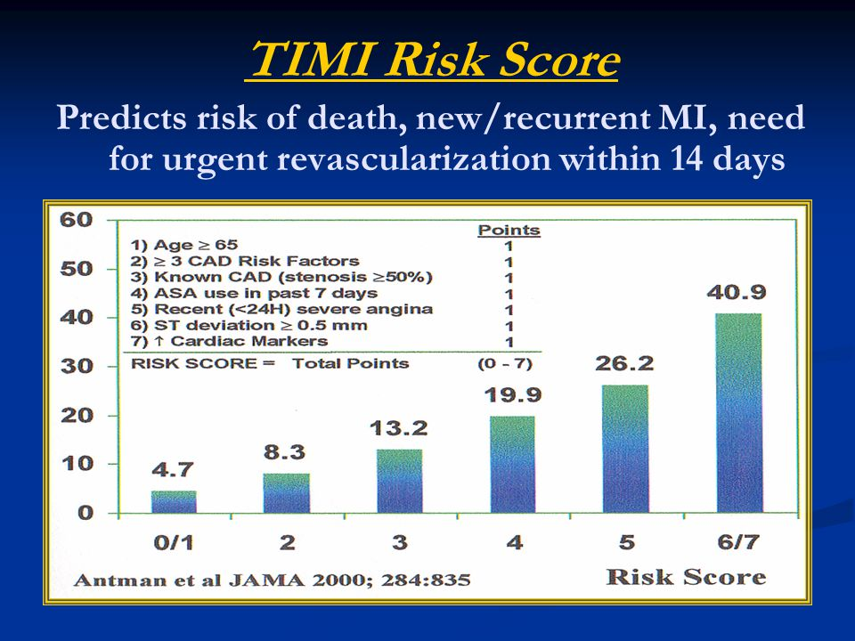 TIMI Risk Score Predicts risk of death, new/recurrent MI, need for urgent revascularization within 14 days