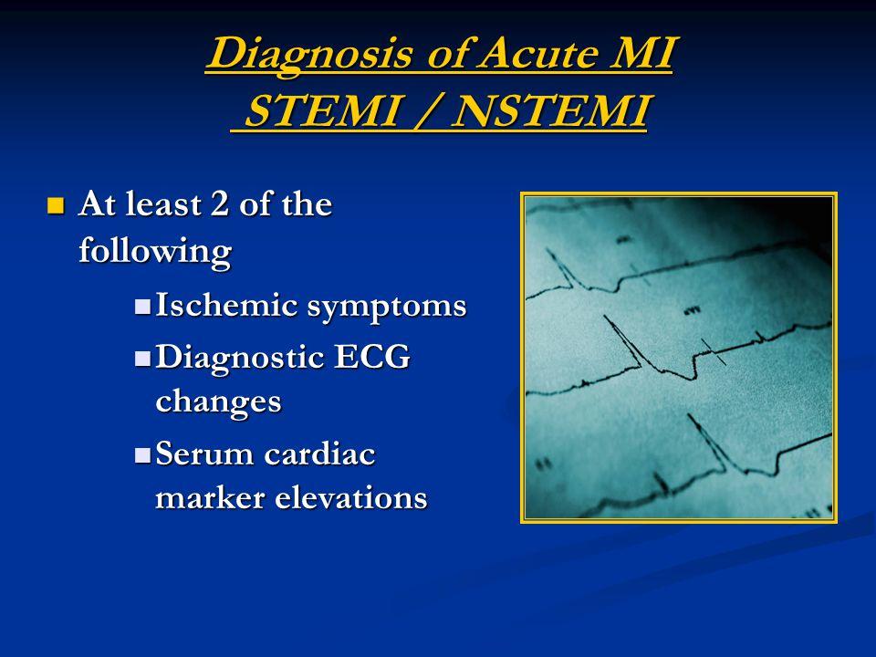 Diagnosis of Acute MI STEMI / NSTEMI At least 2 of the following At least 2 of the following Ischemic symptoms Ischemic symptoms Diagnostic ECG changes Diagnostic ECG changes Serum cardiac marker elevations Serum cardiac marker elevations