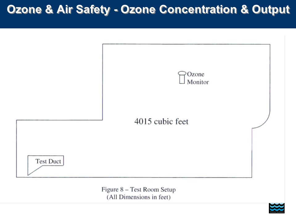 Ozone & Air Safety - Ozone Concentration & Output