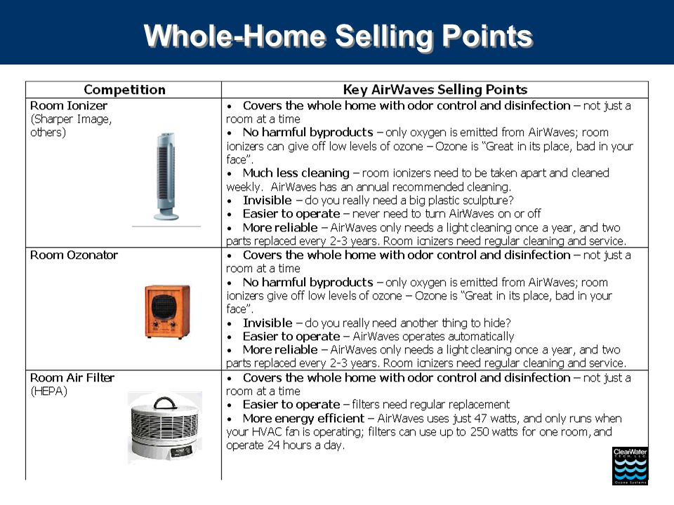 Whole-Home Selling Points