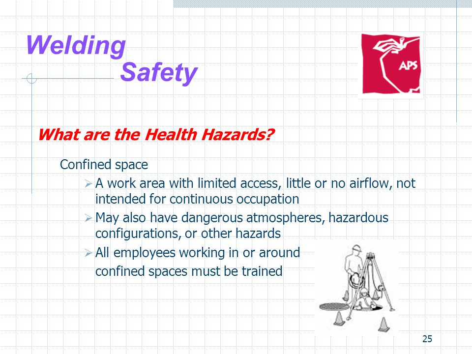 25 Welding Safety What are the Health Hazards? Confined space  A work area with limited access, little or no airflow, not intended for continuous occ