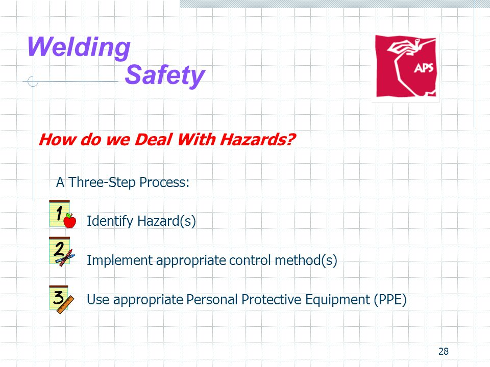 28 Welding Safety How do we Deal With Hazards? A Three-Step Process: Identify Hazard(s) Implement appropriate control method(s) Use appropriate Person
