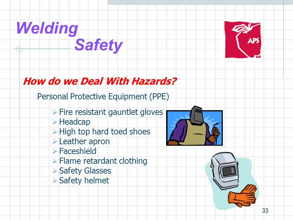 33 Welding Safety How do we Deal With Hazards? Personal Protective Equipment (PPE)  Fire resistant gauntlet gloves  Headcap  High top hard toed sho