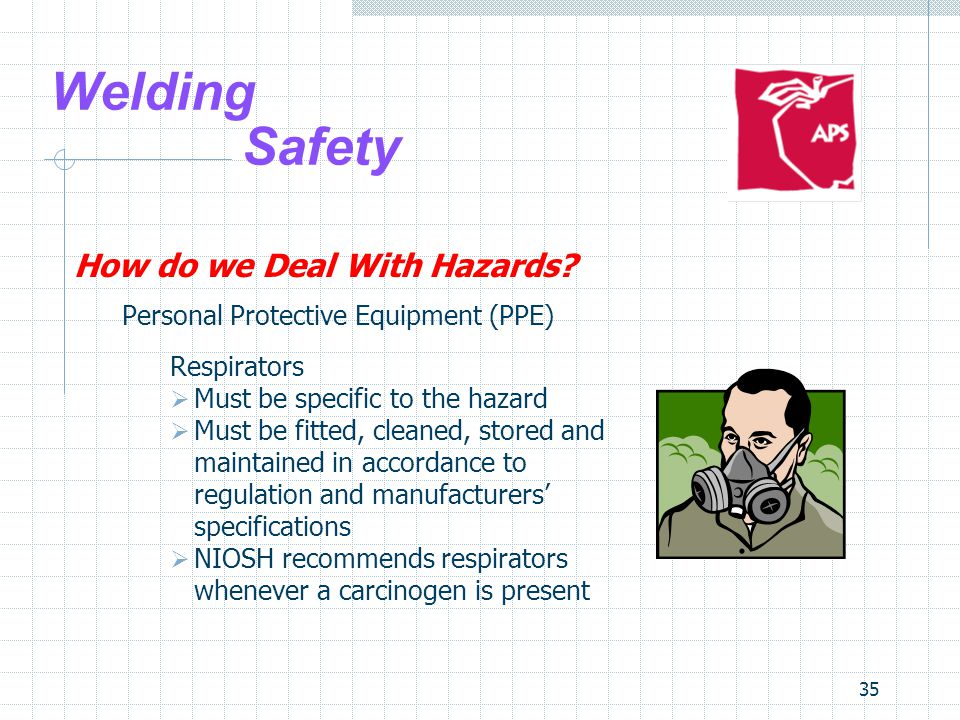 35 Welding Safety How do we Deal With Hazards? Personal Protective Equipment (PPE) Respirators  Must be specific to the hazard  Must be fitted, clea
