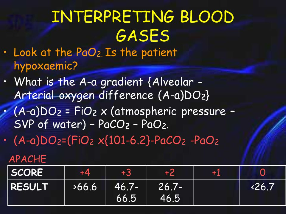 INTERPRETATION OF BLOOD GASES 'NORMAL' BLOOD GASES pH7.35 – 7.45 PaO 2 13kPa PaCO 2 5.3kPa HCO 3 22 – 25mmol/l Base deficit or excess -2 to +2 mmol/l