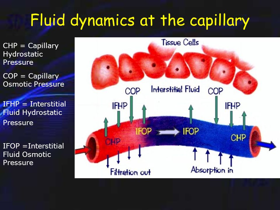 Fluid exchange