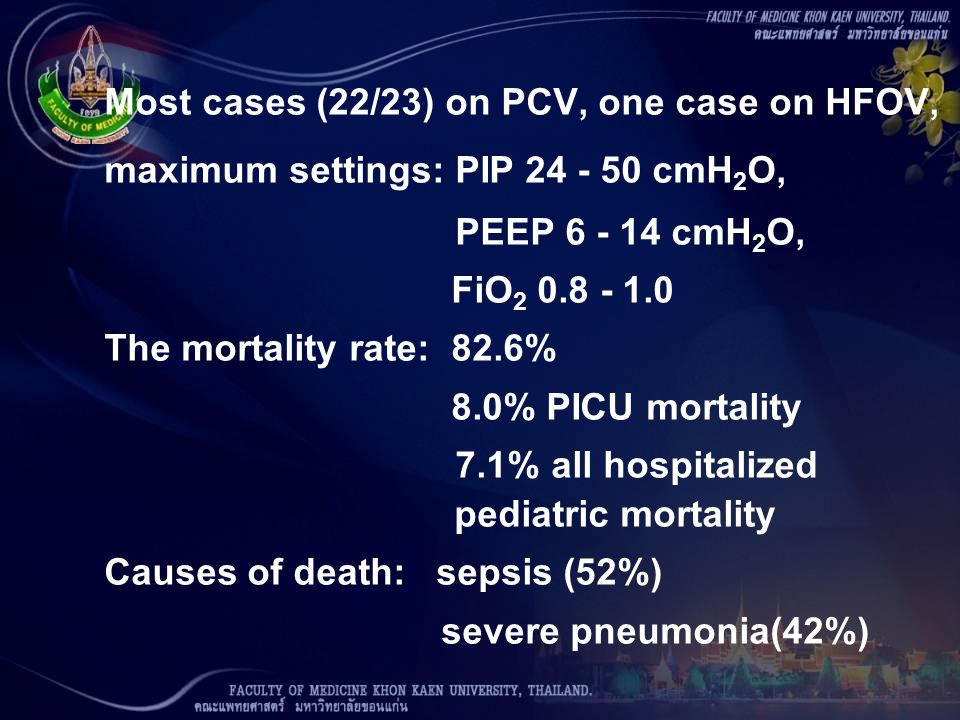 Most cases (22/23) on PCV, one case on HFOV, maximum settings: PIP 24 - 50 cmH 2 O, PEEP 6 - 14 cmH 2 O, FiO 2 0.8 - 1.0 The mortality rate: 82.6% 8.0% PICU mortality 7.1% all hospitalized pediatric mortality Causes of death: sepsis (52%) severe pneumonia(42%)