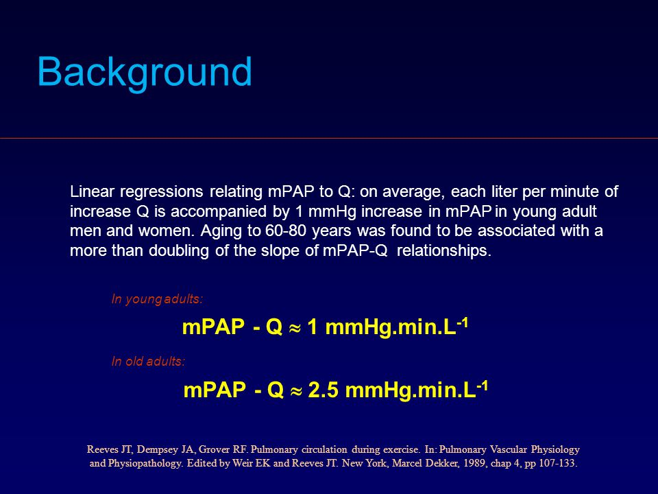Clinical Studies using Ex-Echo in the Setting of PAH AuthorPopulationEx.