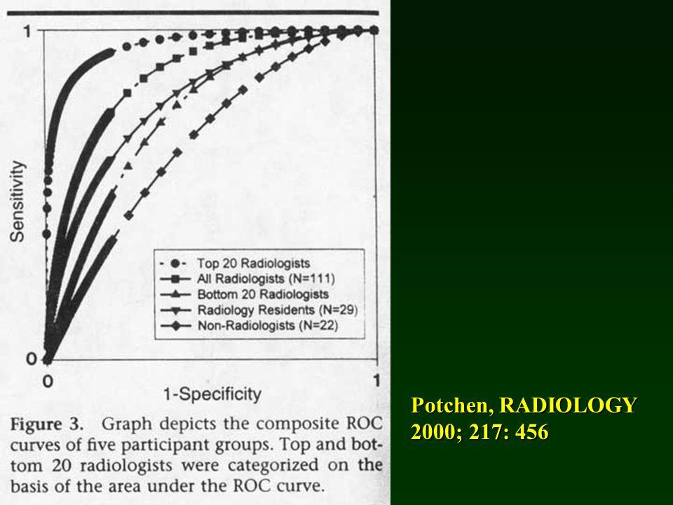 Potchen, RADIOLOGY 2000; 217: 456