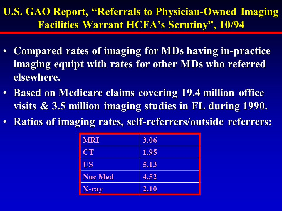 "U.S. GAO Report, ""Referrals to Physician-Owned Imaging Facilities Warrant HCFA's Scrutiny"", 10/94 Compared rates of imaging for MDs having in-practice"