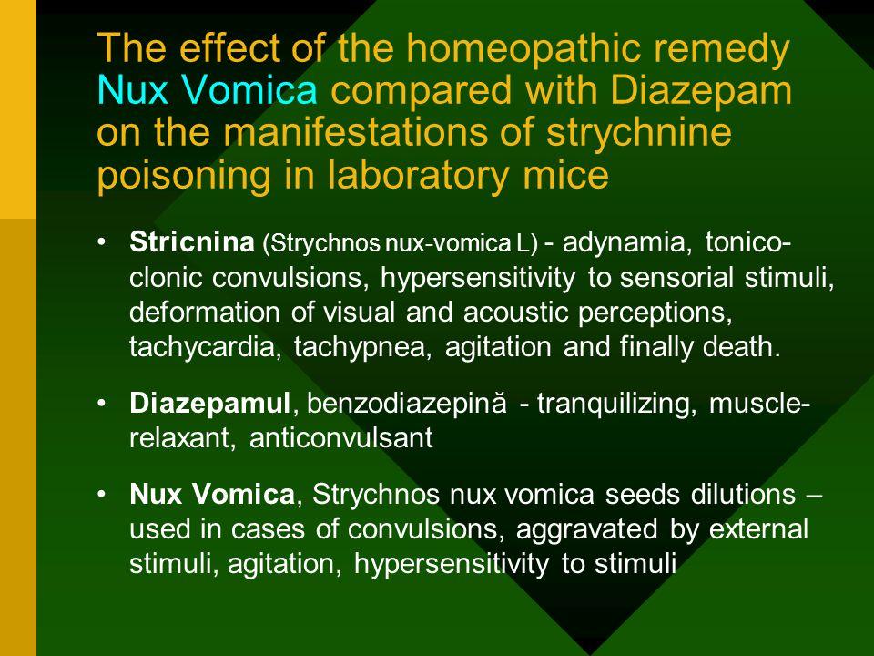 Stricnina (Strychnos nux-vomica L) - adynamia, tonico- clonic convulsions, hypersensitivity to sensorial stimuli, deformation of visual and acoustic perceptions, tachycardia, tachypnea, agitation and finally death.