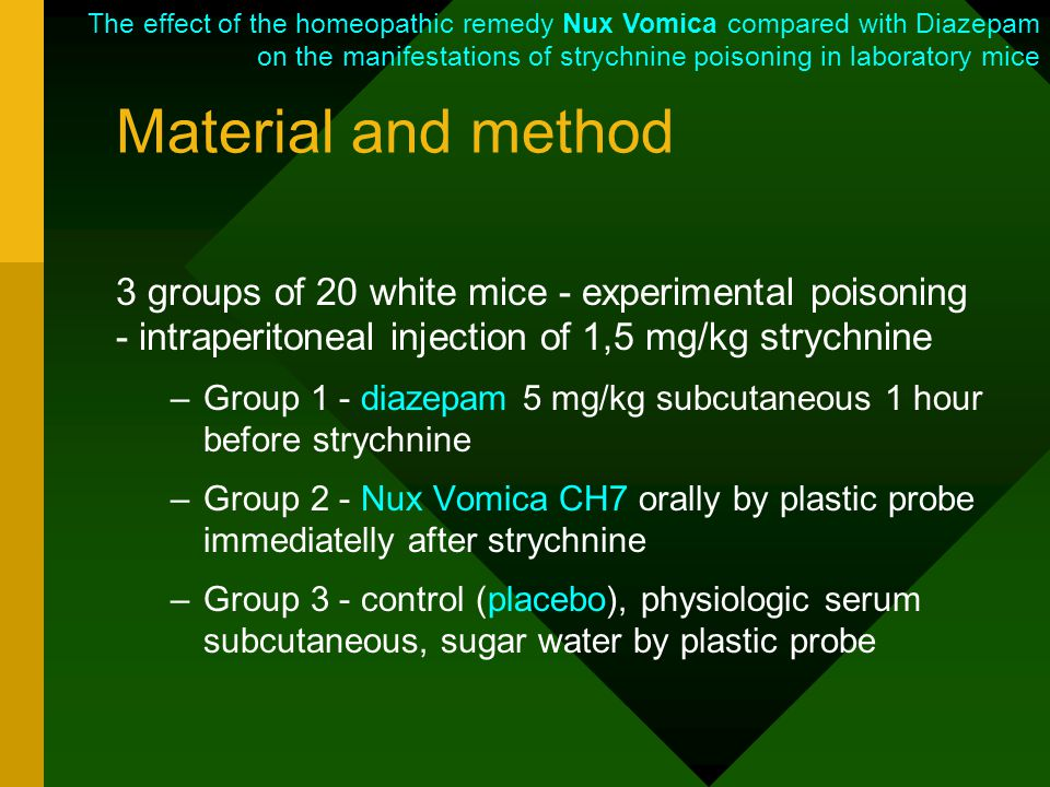 Material and method 3 groups of 20 white mice - experimental poisoning - intraperitoneal injection of 1,5 mg/kg strychnine –Group 1 - diazepam 5 mg/kg subcutaneous 1 hour before strychnine –Group 2 - Nux Vomica CH7 orally by plastic probe immediatelly after strychnine –Group 3 - control (placebo), physiologic serum subcutaneous, sugar water by plastic probe The effect of the homeopathic remedy Nux Vomica compared with Diazepam on the manifestations of strychnine poisoning in laboratory mice