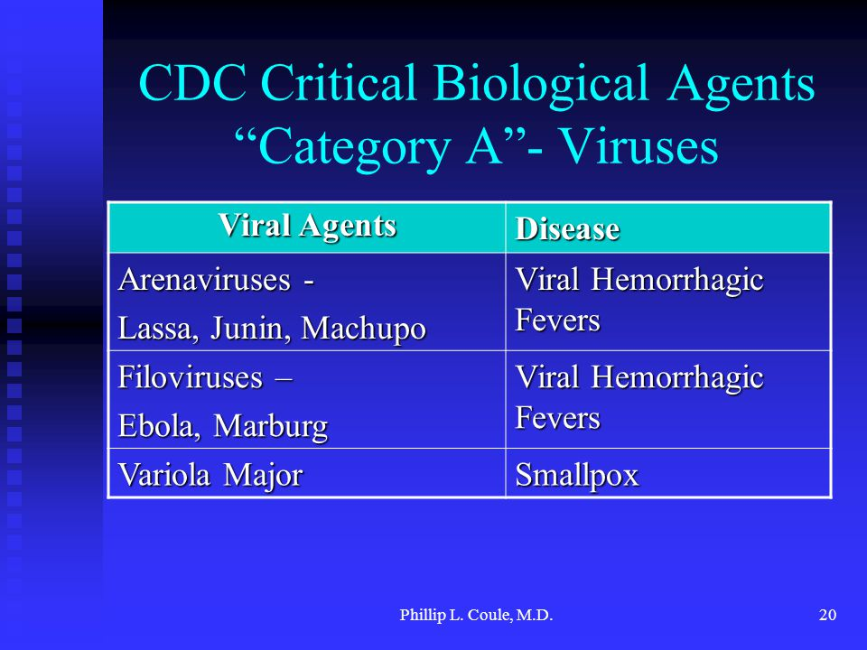 "Phillip L. Coule, M.D.20 CDC Critical Biological Agents ""Category A""- Viruses Viral Agents Disease Arenaviruses - Lassa, Junin, Machupo Viral Hemorrha"
