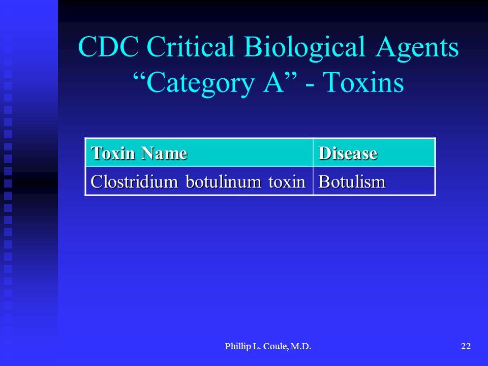 "Phillip L. Coule, M.D.22 CDC Critical Biological Agents ""Category A"" - Toxins Toxin Name Disease Clostridium botulinum toxin Botulism"