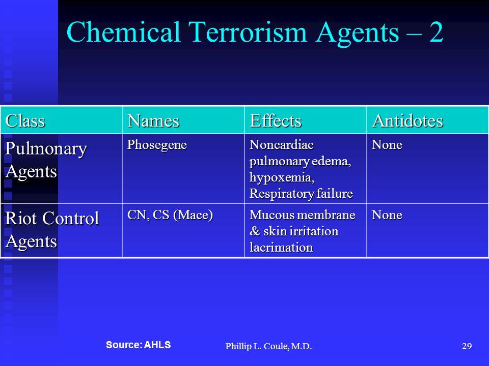 Phillip L. Coule, M.D.29 Chemical Terrorism Agents – 2ClassNamesEffectsAntidotes Pulmonary Agents Phosegene Noncardiac pulmonary edema, hypoxemia, Res