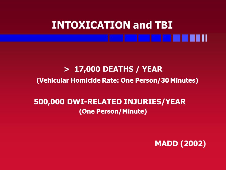 INTOXICATION and TBI > 17,000 DEATHS / YEAR (Vehicular Homicide Rate: One Person/30 Minutes) 500,000 DWI-RELATED INJURIES/YEAR (One Person/Minute) MADD (2002)