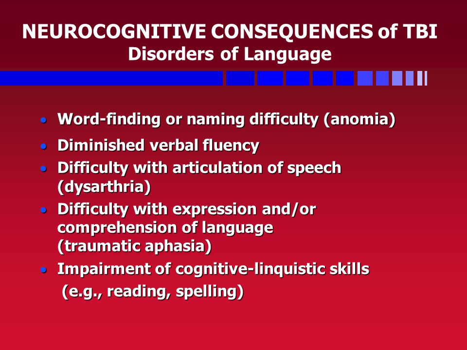 NEUROCOGNITIVE CONSEQUENCES of TBI Disorders of Language  Word-finding or naming difficulty (anomia)  Diminished verbal fluency  Difficulty with articulation of speech (dysarthria)  Difficulty with expression and/or comprehension of language (traumatic aphasia)  Impairment of cognitive-linquistic skills (e.g., reading, spelling) (e.g., reading, spelling)