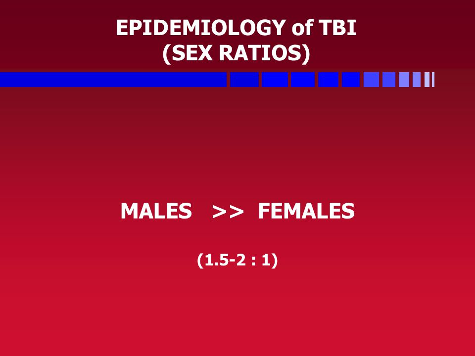 EPIDEMIOLOGY of TBI (SEX RATIOS) MALES >> FEMALES (1.5-2 : 1)