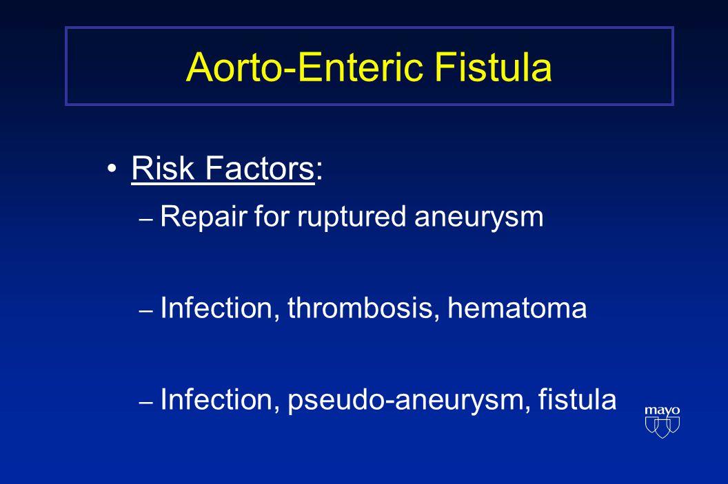 Aorto-Enteric Fistula Risk Factors: – Repair for ruptured aneurysm – Infection, thrombosis, hematoma – Infection, pseudo-aneurysm, fistula