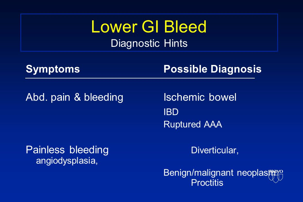 Lower GI Bleed Diagnostic Hints SymptomsPossible Diagnosis Abd.