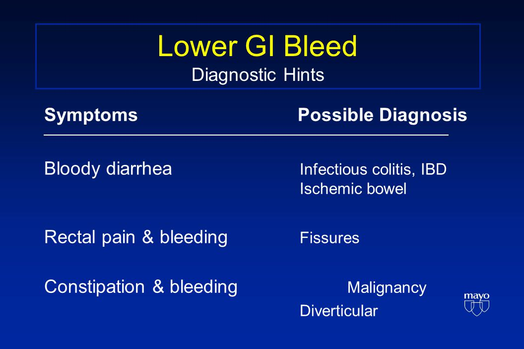 Lower GI Bleed Diagnostic Hints Symptoms Possible Diagnosis Bloody diarrhea Infectious colitis, IBD Ischemic bowel Rectal pain & bleeding Fissures Constipation & bleeding Malignancy Diverticular