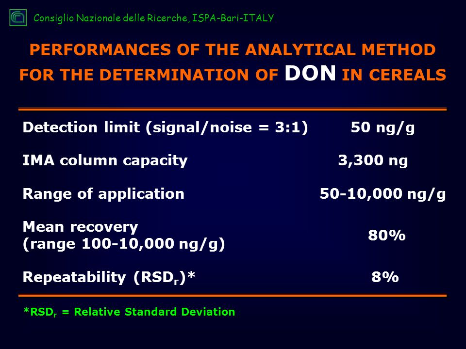 Detection limit (signal/noise = 3:1)50 ng/g IMA column capacity 3,300 ng Range of application 50-10,000 ng/g Mean recovery (range 100-10,000 ng/g) 80% Repeatability (RSD r )* 8% PERFORMANCES OF THE ANALYTICAL METHOD FOR THE DETERMINATION OF DON IN CEREALS *RSD r = Relative Standard Deviation Consiglio Nazionale delle Ricerche, ISPA-Bari-ITALY