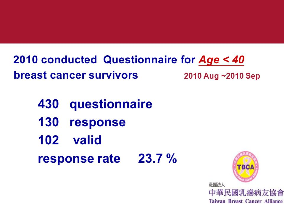 2010 conducted Questionnaire for Age < 40 breast cancer survivors 2010 Aug ~2010 Sep 430 questionnaire 130 response 102 valid response rate 23.7 %