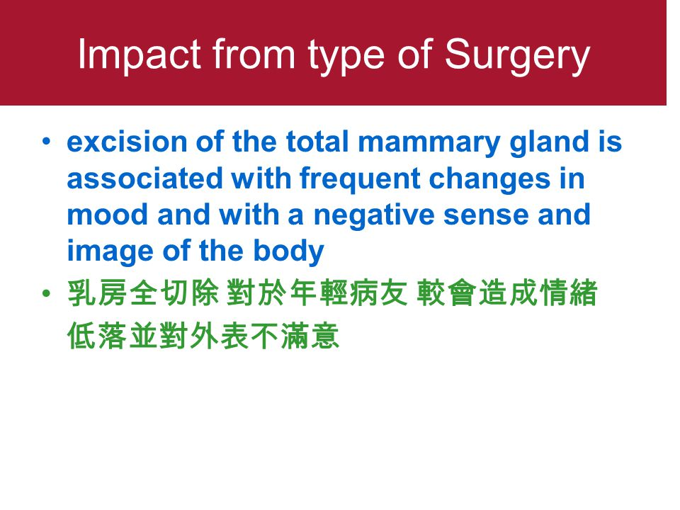 Impact from type of Surgery excision of the total mammary gland is associated with frequent changes in mood and with a negative sense and image of the body 乳房全切除 對於年輕病友 較會造成情緒 低落並對外表不滿意