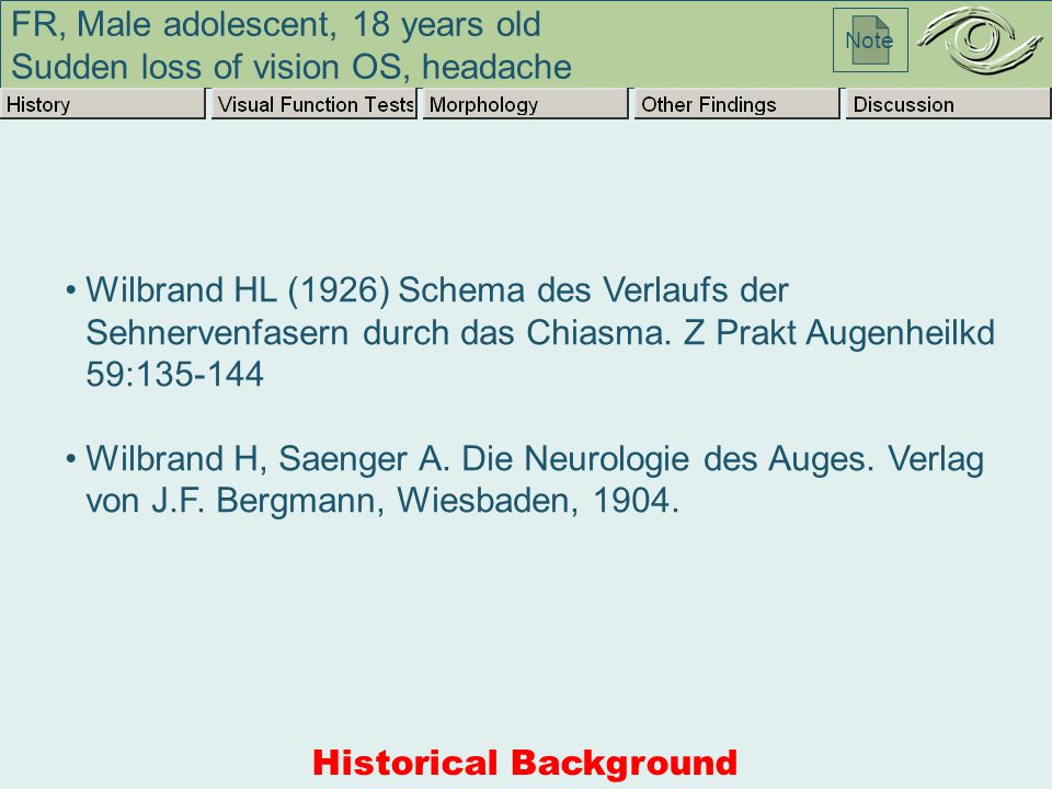 FR, Male adolescent, 18 years old Sudden loss of vision OS, headache Note Historical Background Wilbrand HL (1926) Schema des Verlaufs der Sehnervenfa