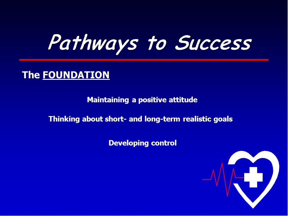 The FOUNDATION Maintaining a positive attitude Thinking about short- and long-term realistic goals Developing control