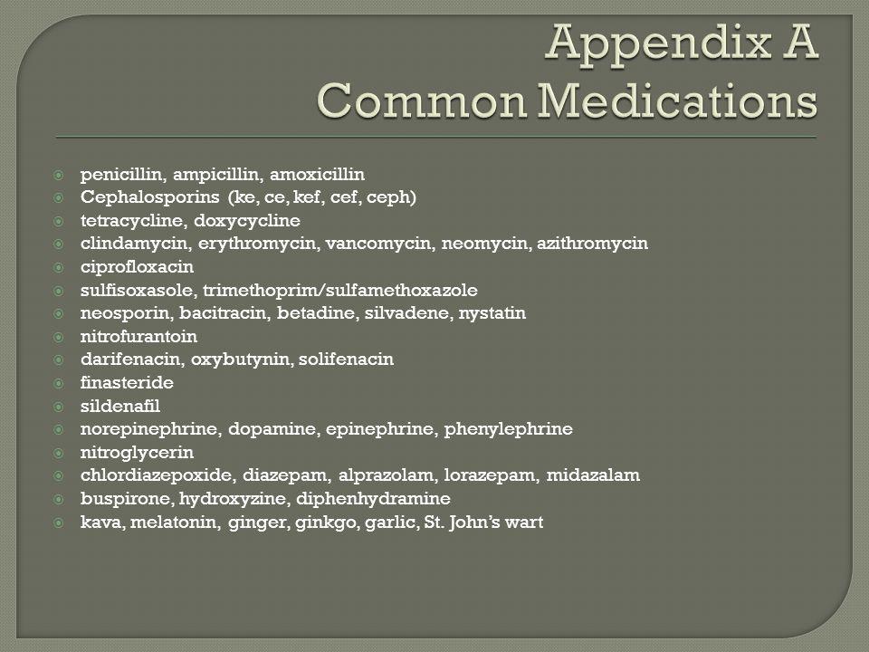  penicillin, ampicillin, amoxicillin  Cephalosporins (ke, ce, kef, cef, ceph)  tetracycline, doxycycline  clindamycin, erythromycin, vancomycin, n