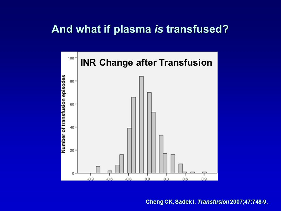 And what if plasma is transfused. Cheng CK, Sadek I.
