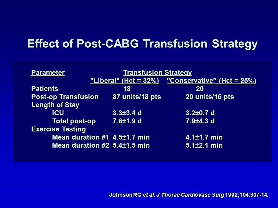 Johnson RGet al. J Thorac Cardiovasc Surg1992;104:307-14.