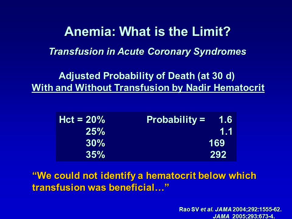 Anemia: What is the Limit? Transfusion in Acute Coronary Syndromes Rao SV et al. JAMA 2004;292:1555-62. JAMA 2005;293:673-4. JAMA 2005;293:673-4. Adju