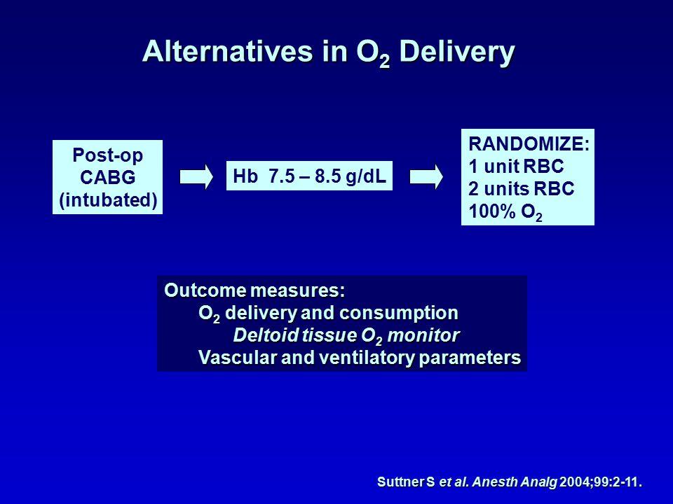 Suttner S et al. Anesth Analg 2004;99:2-11.