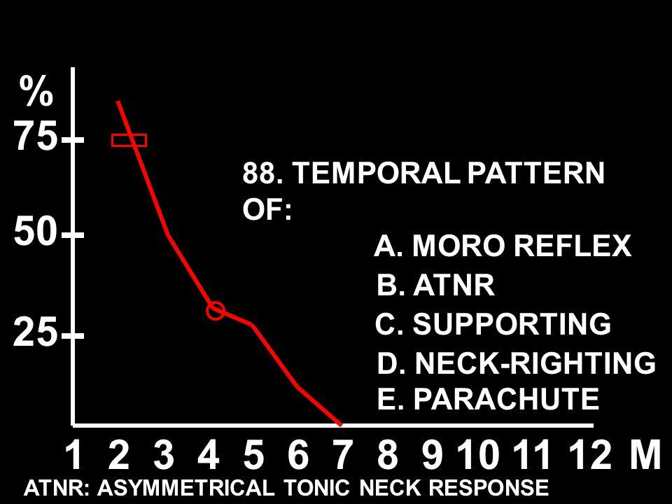 88. TEMPORAL PATTERN OF: A. MORO REFLEX B. ATNR C. SUPPORTING D. NECK-RIGHTING E. PARACHUTE 123456789101112M % 50 25 75 ATNR: ASYMMETRICAL TONIC NECK