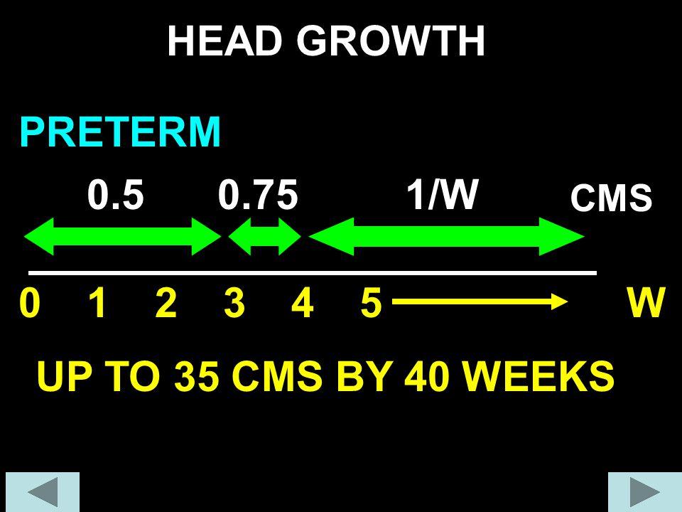12W HEAD GROWTH 0 0.51/W CMS PRETERM 0.75 345 UP TO 35 CMS BY 40 WEEKS